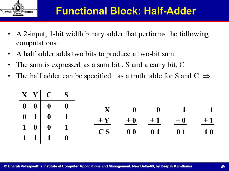 Functional Block: Half-Adder
