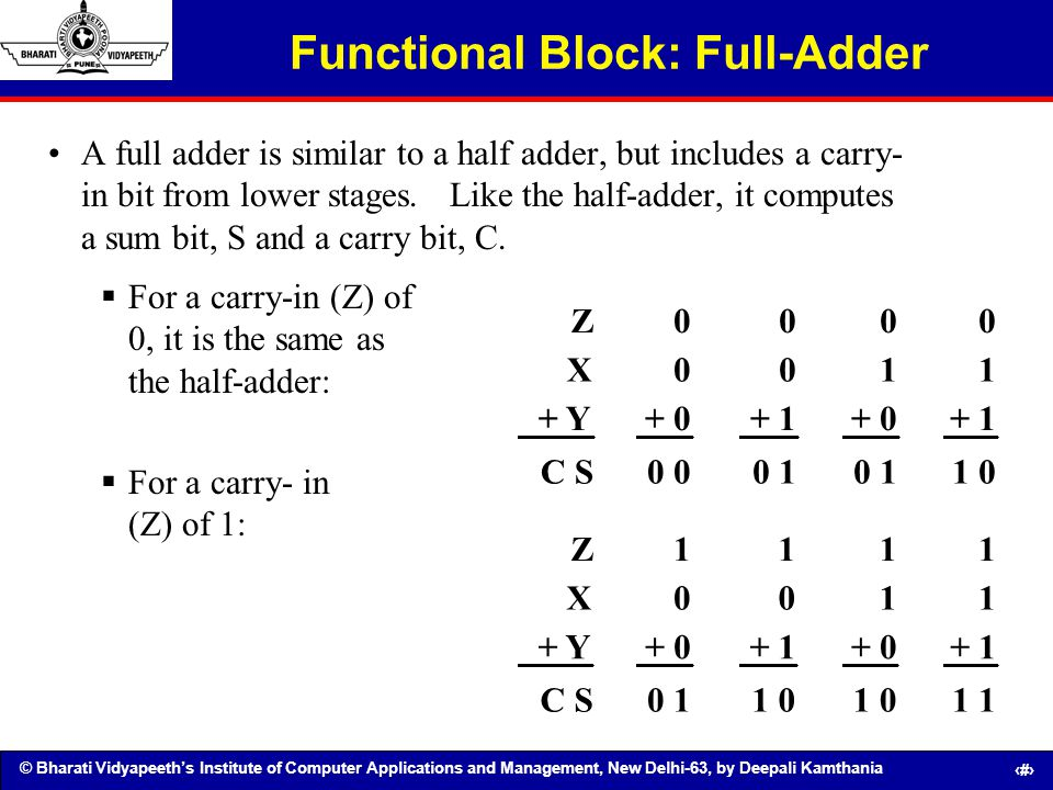 Functional Block: Full-Adder