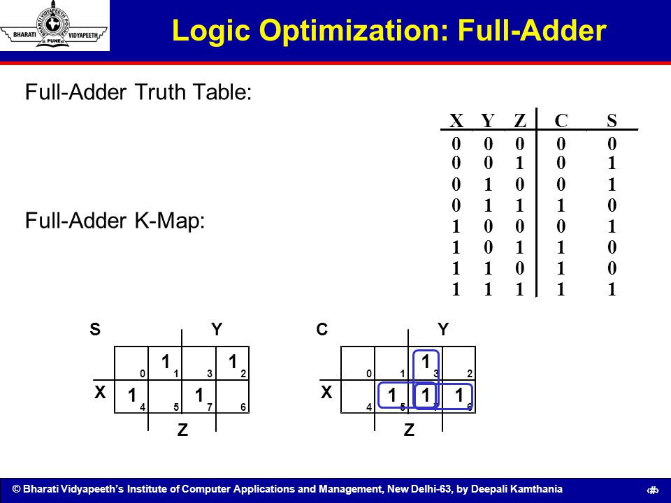 Logic Optimization: Full-Adder