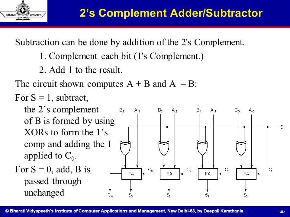 2's Complement Adder/Subtractor