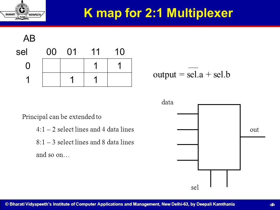 K map for 2:1 Multiplexer AB sel 00 01 11 10 1 output = sel.a + sel.b