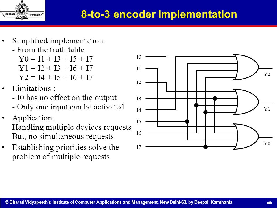 8-to-3 encoder Implementation