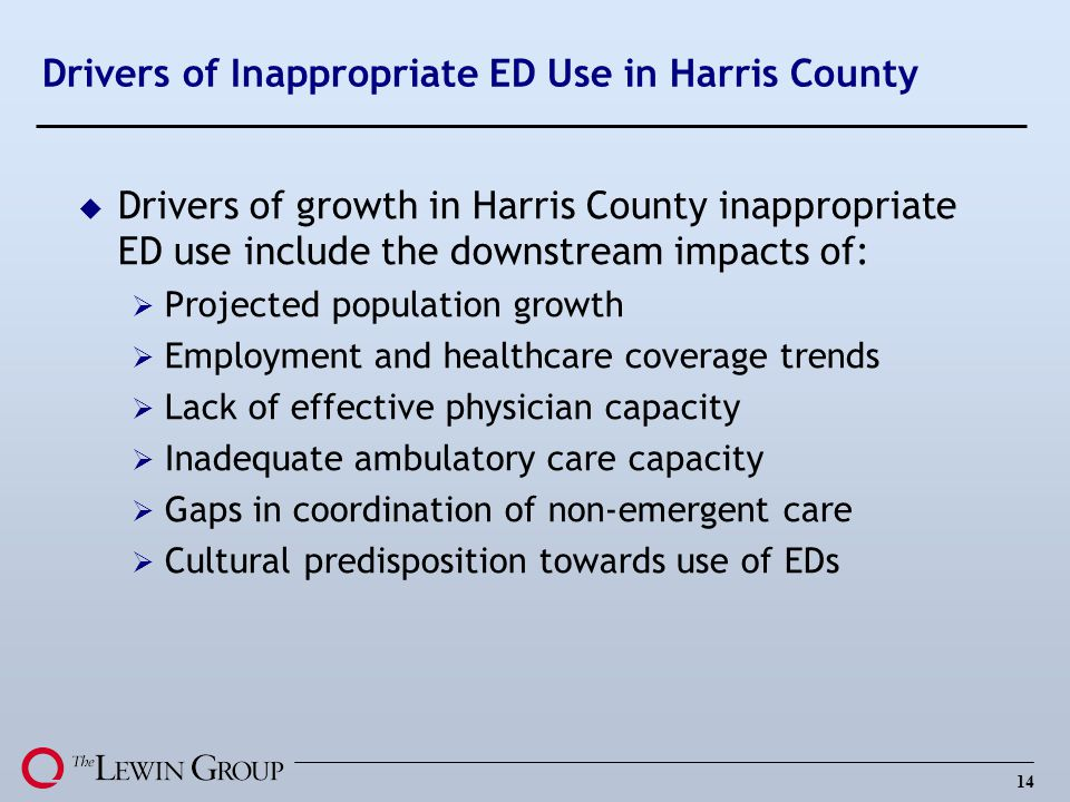 Drivers of Inappropriate ED Use in Harris County