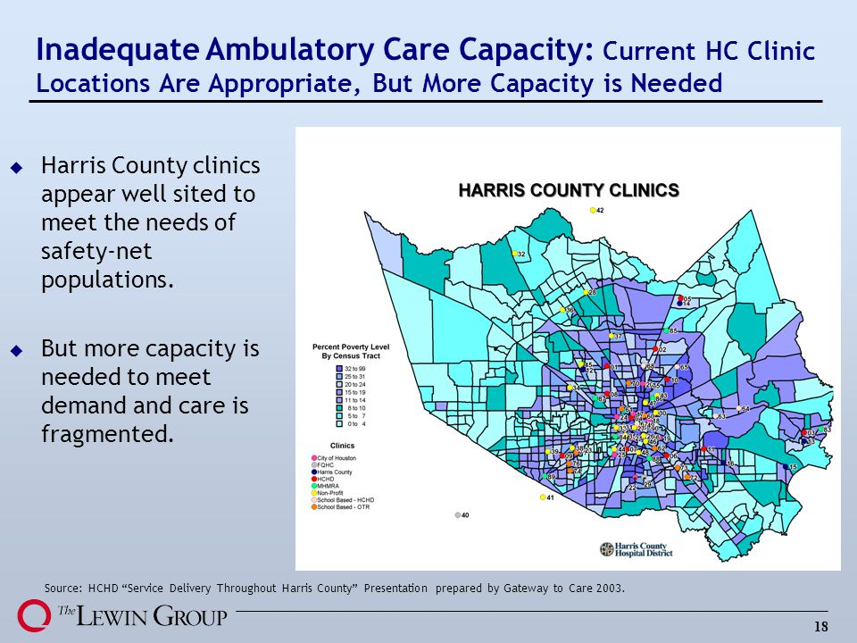 Inadequate Ambulatory Care Capacity: Current HC Clinic Locations Are Appropriate, But More Capacity is Needed
