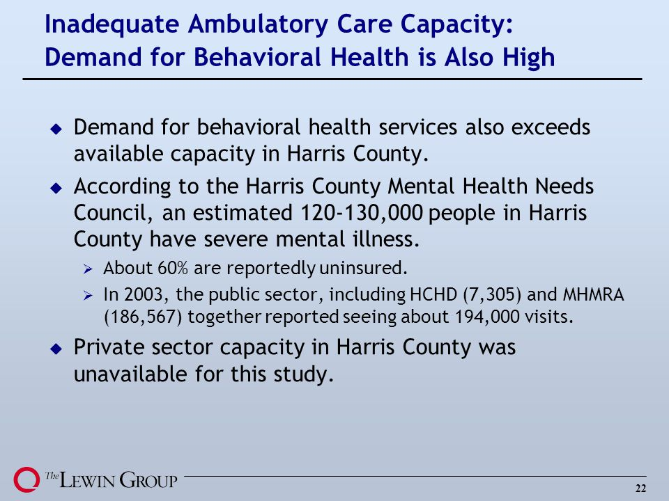 Inadequate Ambulatory Care Capacity: Demand for Behavioral Health is Also High