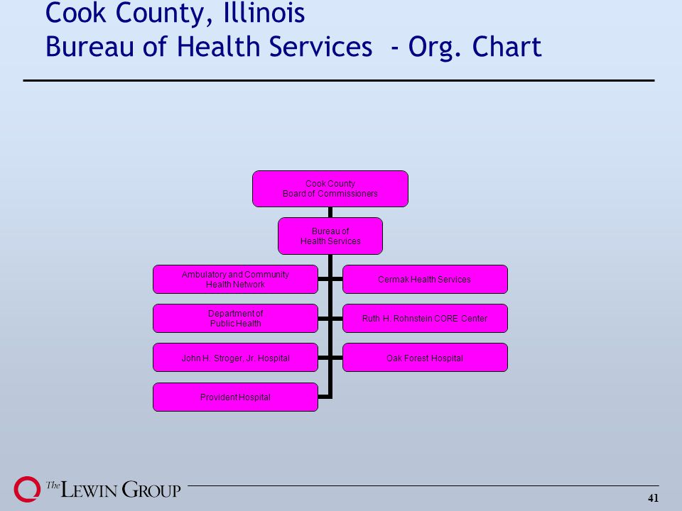 Cook County, Illinois Bureau of Health Services - Org. Chart