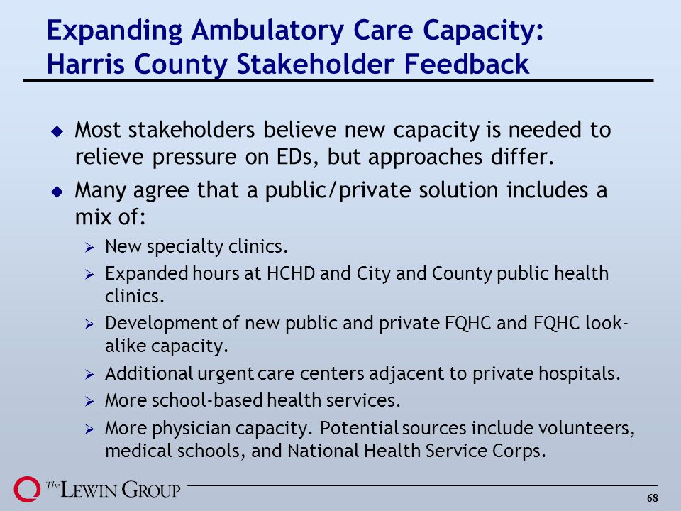 Expanding Ambulatory Care Capacity: Harris County Stakeholder Feedback