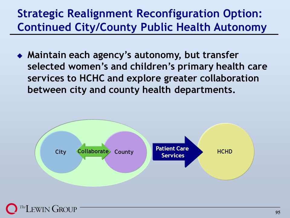 Strategic Realignment Reconfiguration Option: Continued City/County Public Health Autonomy