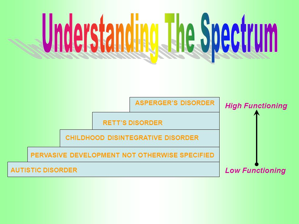 Understanding The Spectrum