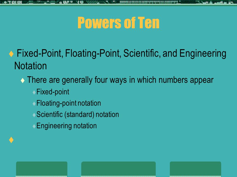 Powers of Ten Fixed-Point, Floating-Point, Scientific, and Engineering Notation. There are generally four ways in which numbers appear.