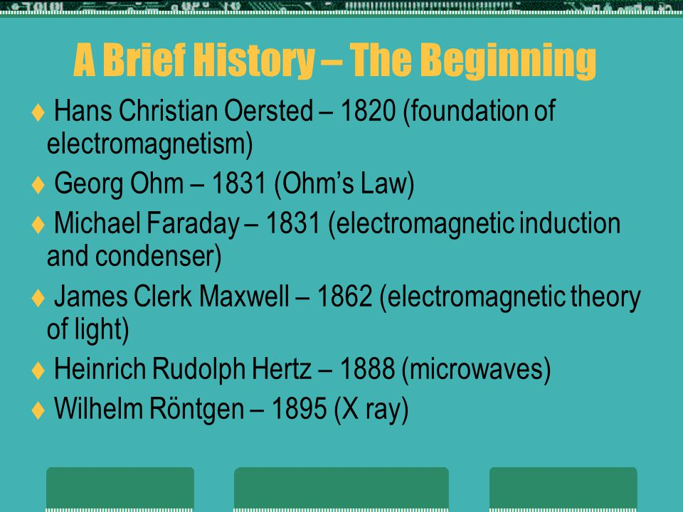 A Brief History – The Beginning