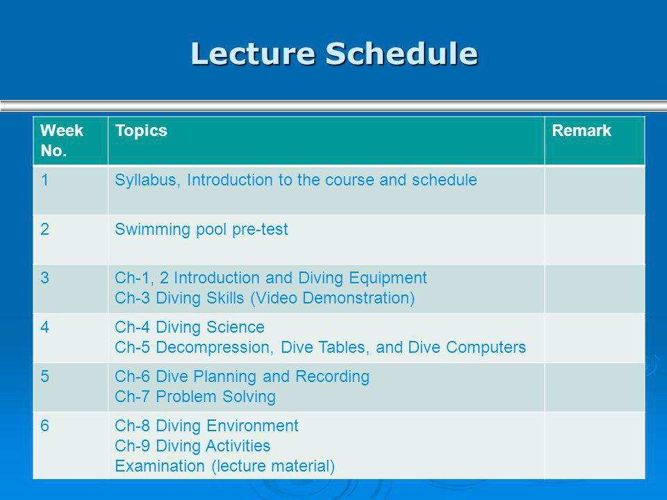 Lecture Schedule Week No. Topics Remark 1