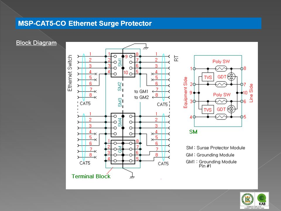 MSP-CAT5-CO Ethernet Surge Protector