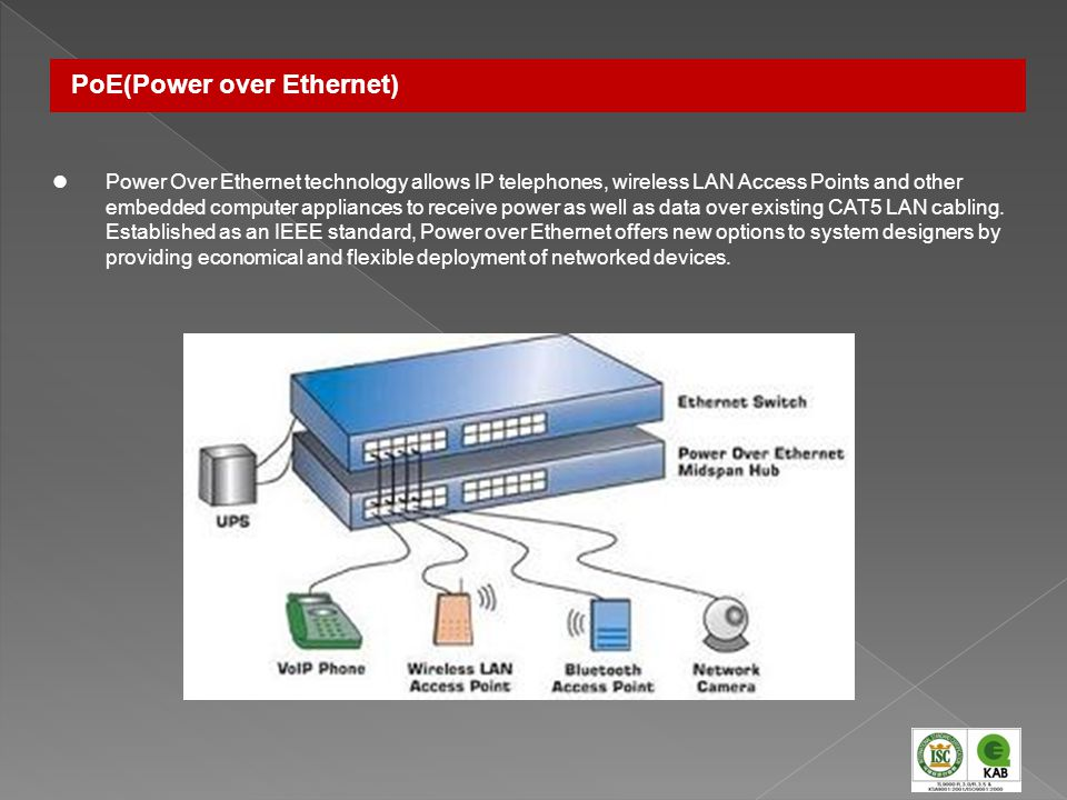PoE(Power over Ethernet)