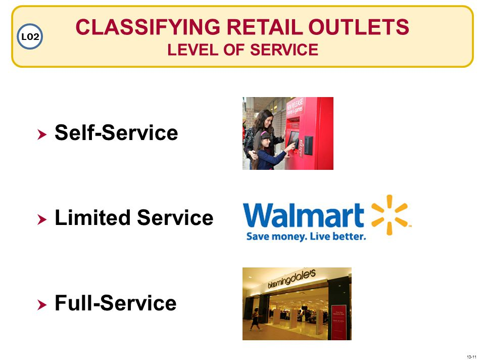 CLASSIFYING RETAIL OUTLETS