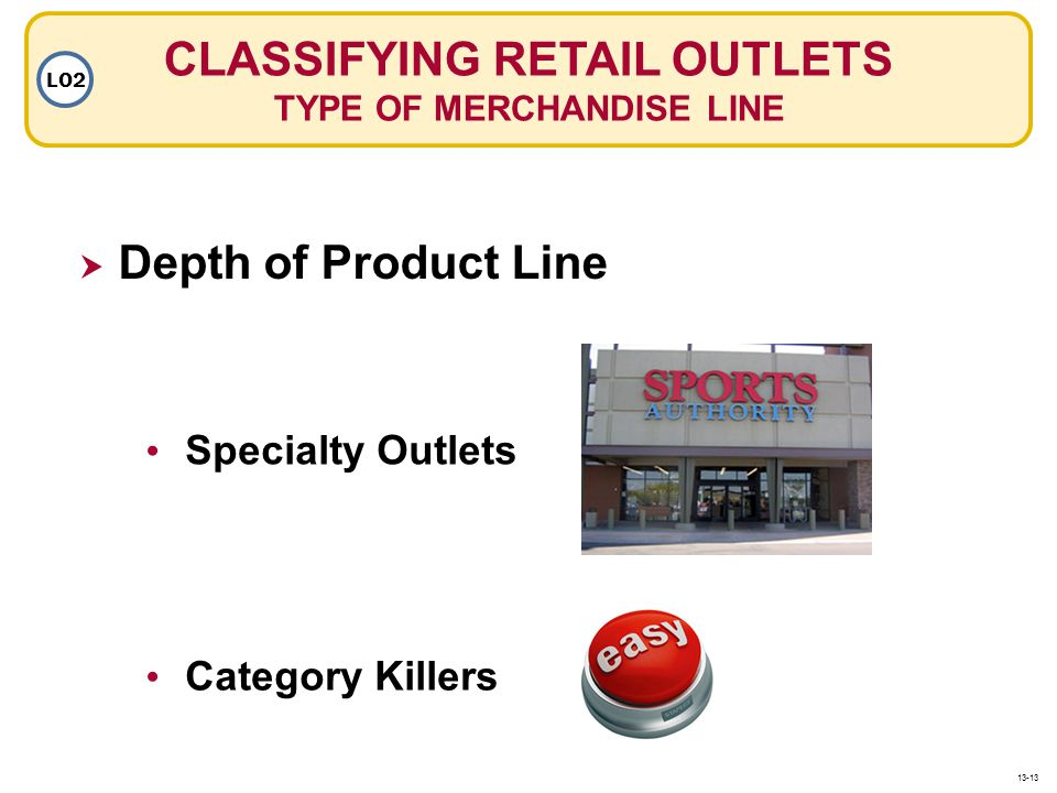 CLASSIFYING RETAIL OUTLETS TYPE OF MERCHANDISE LINE