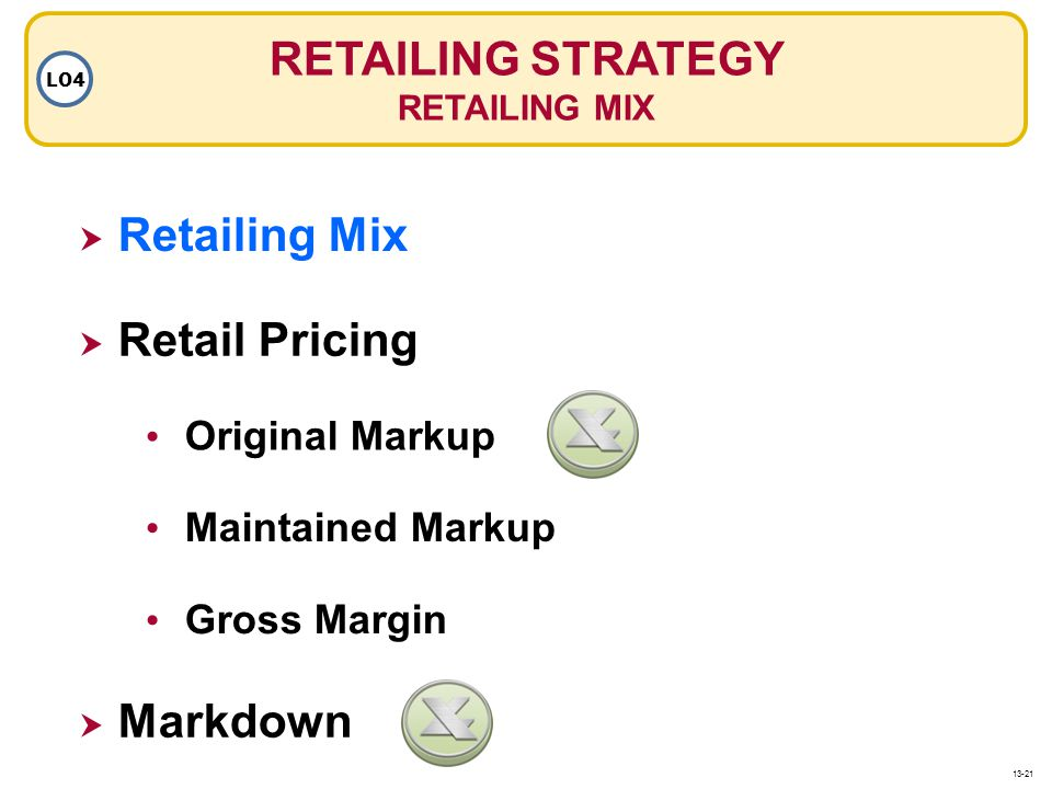 RETAILING STRATEGY Retailing Mix Retail Pricing Markdown