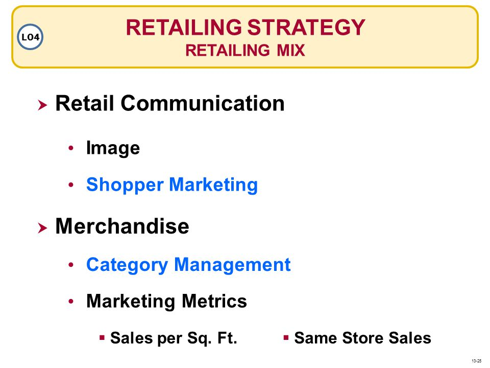 RETAILING STRATEGY Retail Communication Merchandise Image