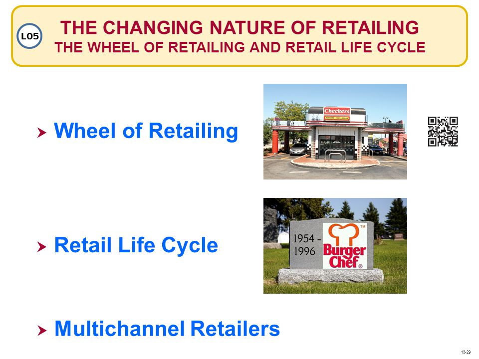product life cycle stage of wal mart Walmart in pakistan  in product life cycle theory wal-mart placesitself at maturity stage it is reflected aswal-mart is facing severe competition.