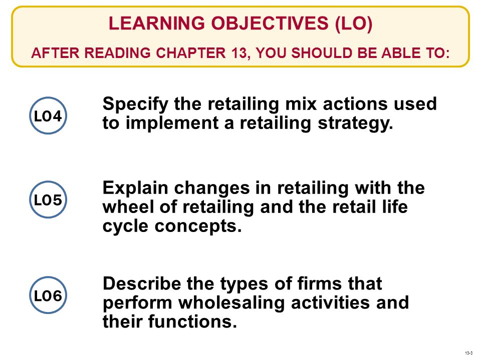 LEARNING OBJECTIVES (LO) AFTER READING CHAPTER 13, YOU SHOULD BE ABLE TO: