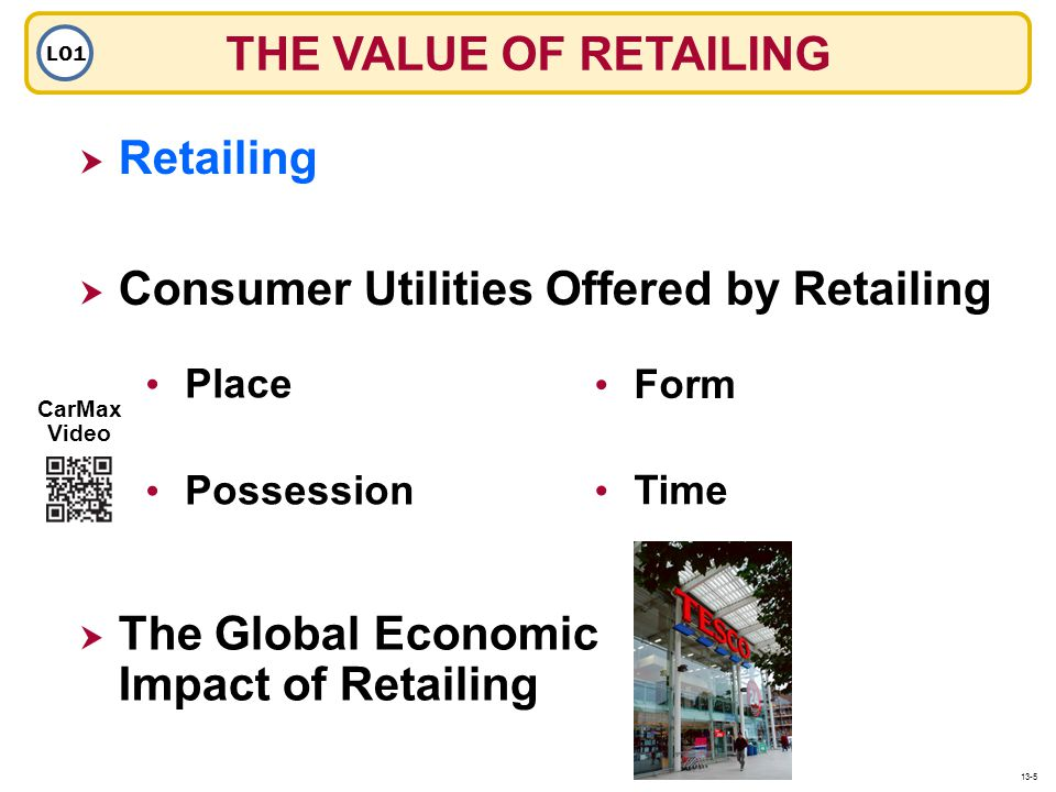 Consumer Utilities Offered by Retailing
