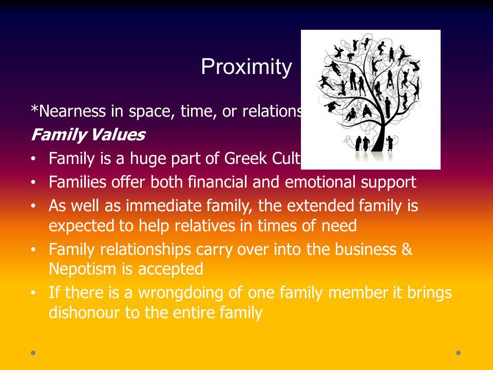 Proximity *Nearness in space, time, or relationship Family Values