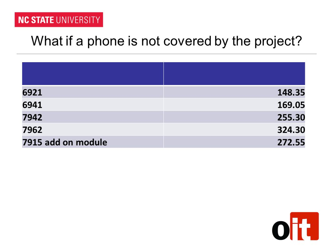 What if a phone is not covered by the project