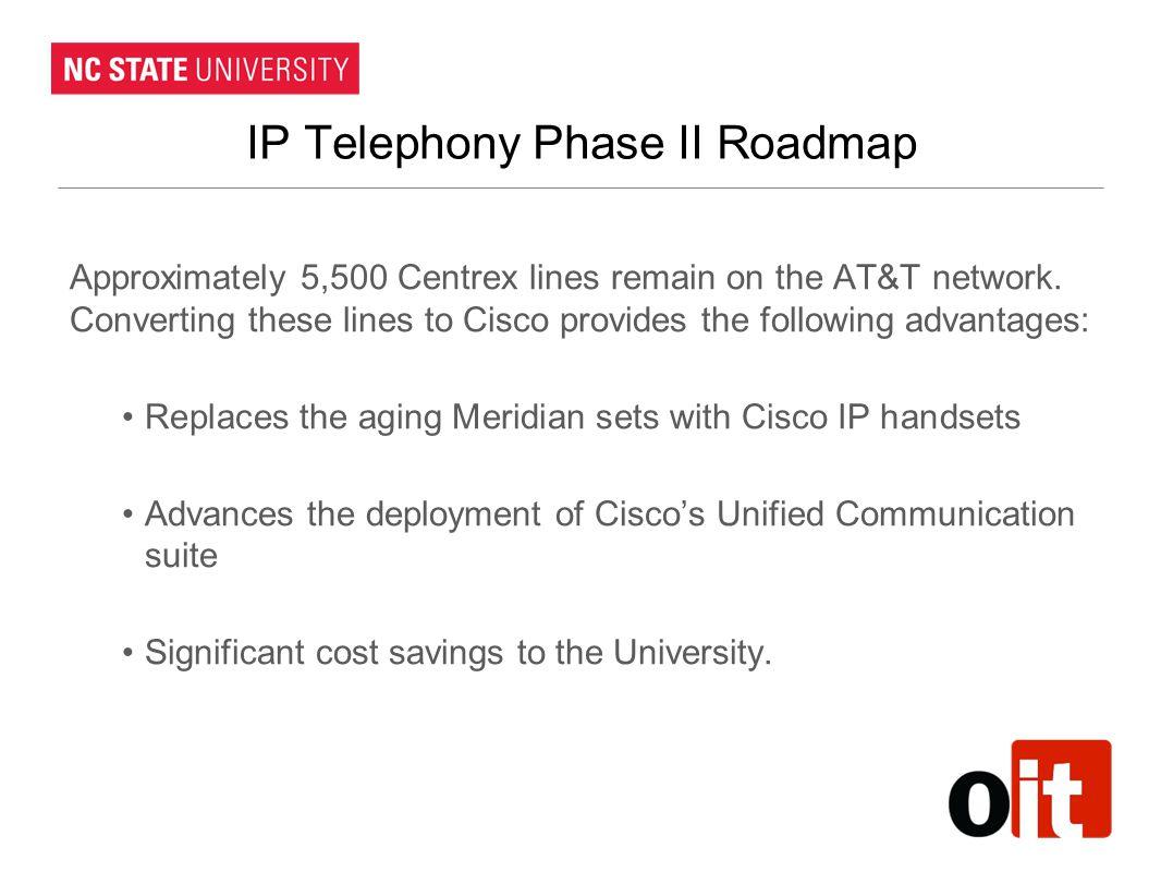 IP Telephony Phase II Roadmap