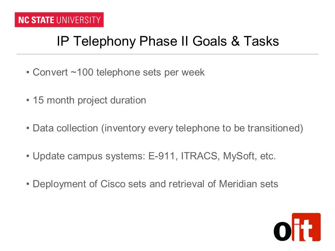 IP Telephony Phase II Goals & Tasks