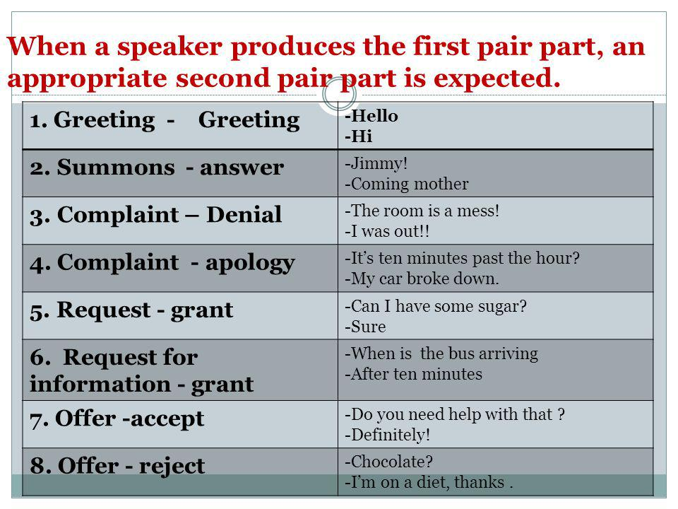 When a speaker produces the first pair part, an appropriate second pair part is expected.