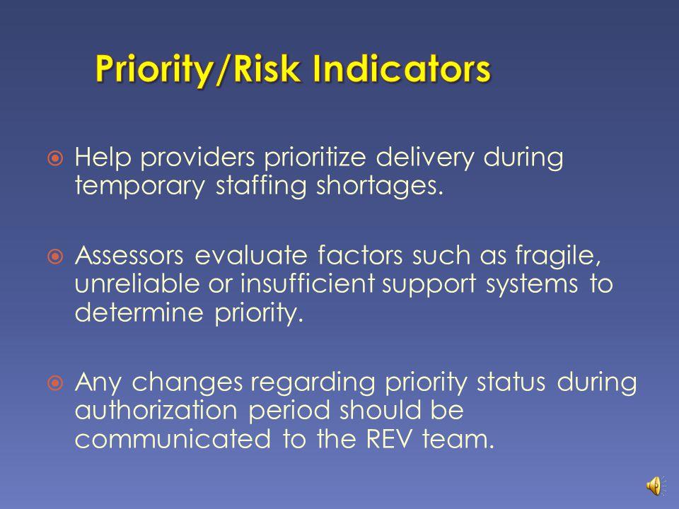 Priority/Risk Indicators