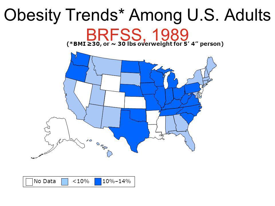 Obesity Trends* Among U.S. Adults BRFSS, 1989
