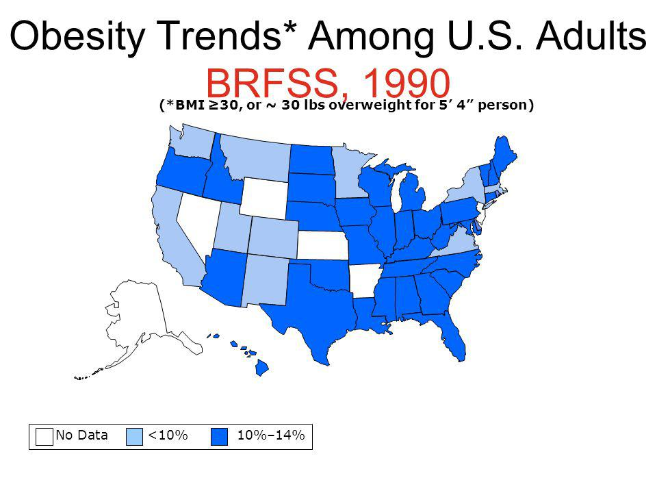 Obesity Trends* Among U.S. Adults BRFSS, 1990