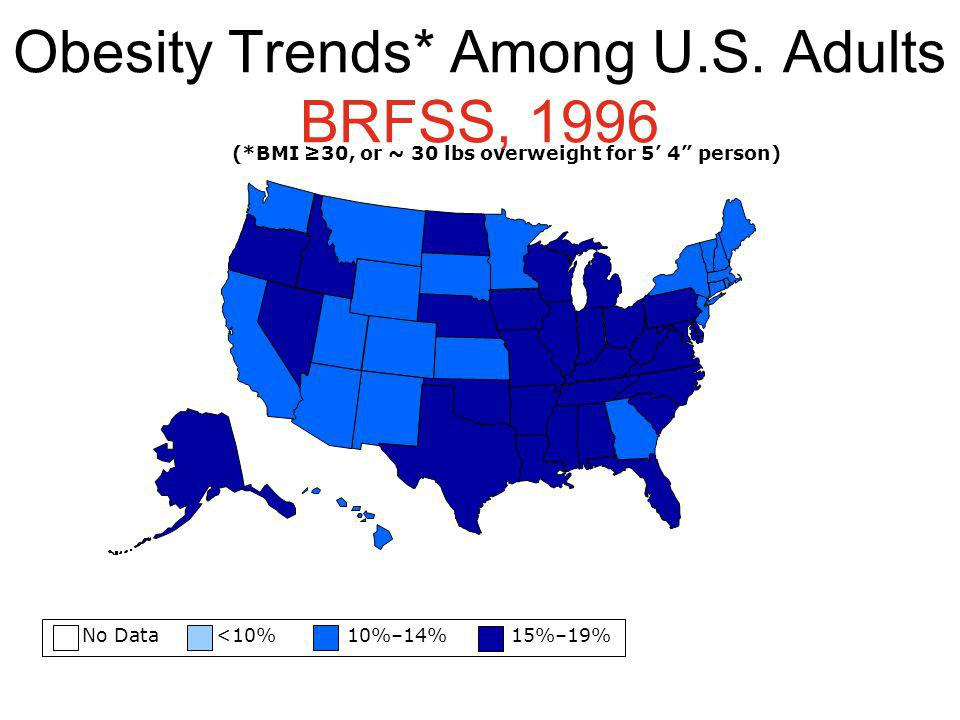 Obesity Trends* Among U.S. Adults BRFSS, 1996
