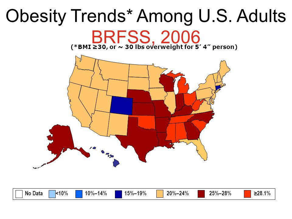 Obesity Trends* Among U.S. Adults BRFSS, 2006