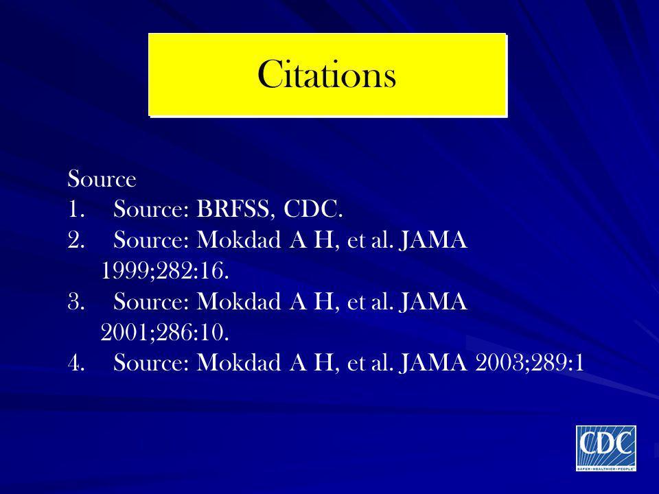 Citations Source Source: BRFSS, CDC.