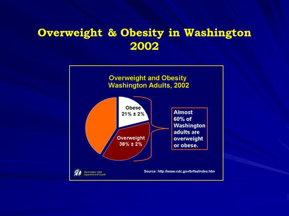 Overweight & Obesity in Washington 2002