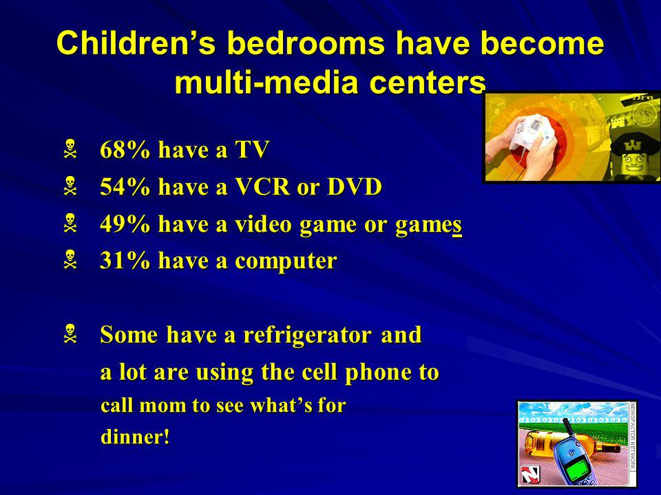 Children's bedrooms have become multi-media centers