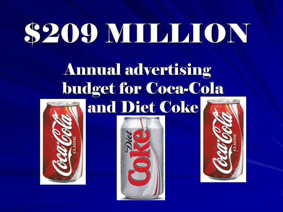 Annual advertising budget for Coca-Cola and Diet Coke
