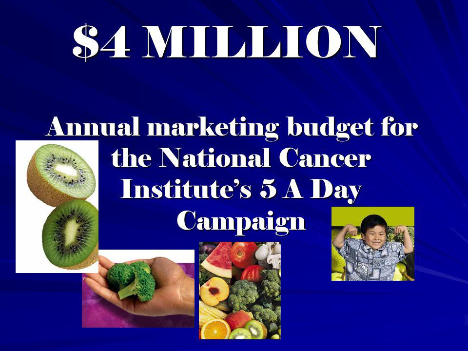 $4 MILLION Annual marketing budget for the National Cancer Institute's 5 A Day Campaign