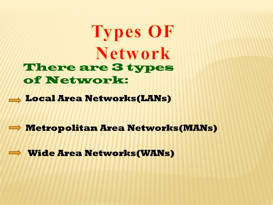 Types OF Network There are 3 types of Network: