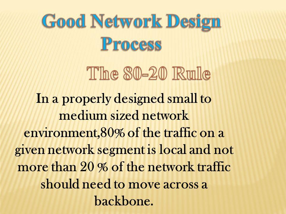 Good Network Design Process