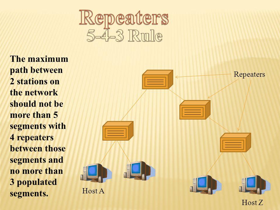 Repeaters 5-4-3 Rule.