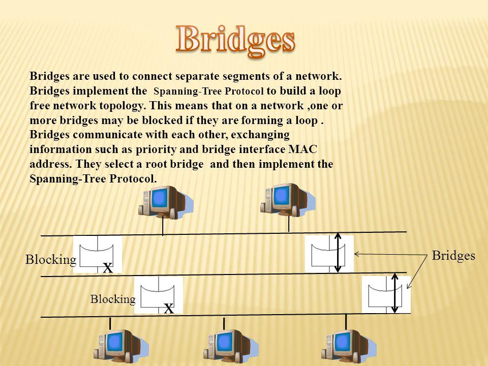 Bridges x x Bridges Blocking