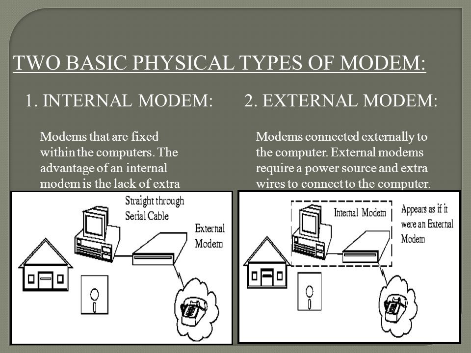 TWO BASIC PHYSICAL TYPES OF MODEM: