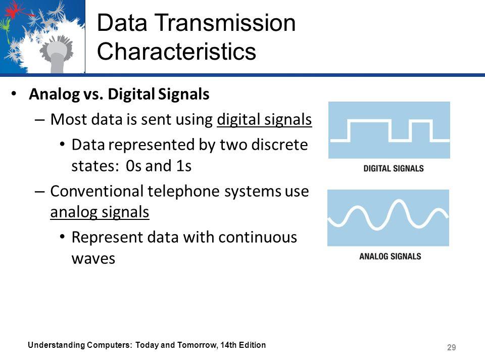 Data Transmission Characteristics