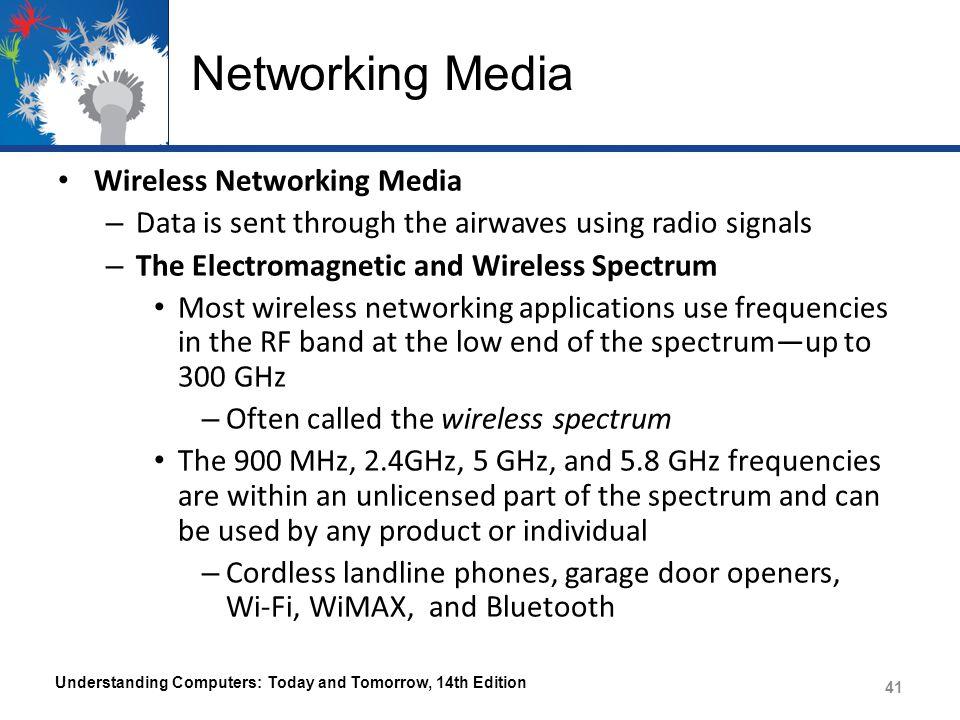 Networking Media Wireless Networking Media