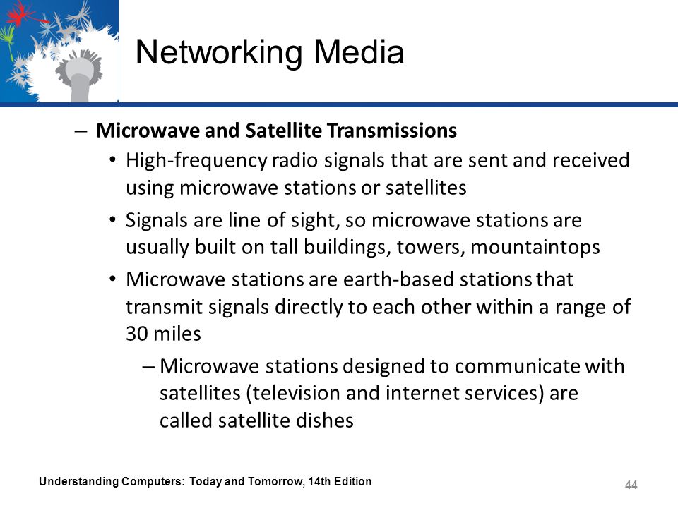 Networking Media Microwave and Satellite Transmissions