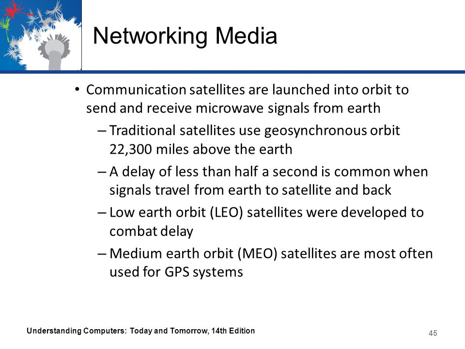 Networking Media Communication satellites are launched into orbit to send and receive microwave signals from earth.