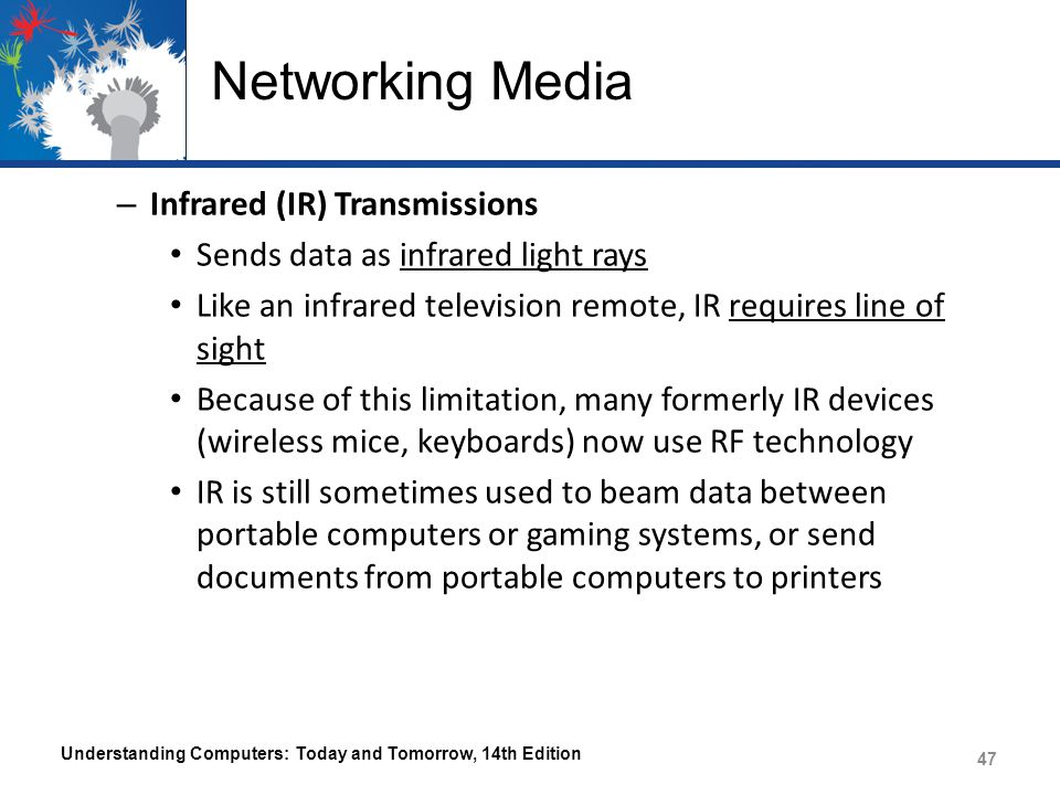 Networking Media Infrared (IR) Transmissions